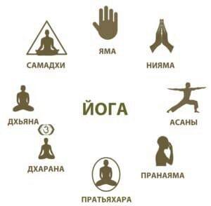занятий йогой для начинающих в москве недорого